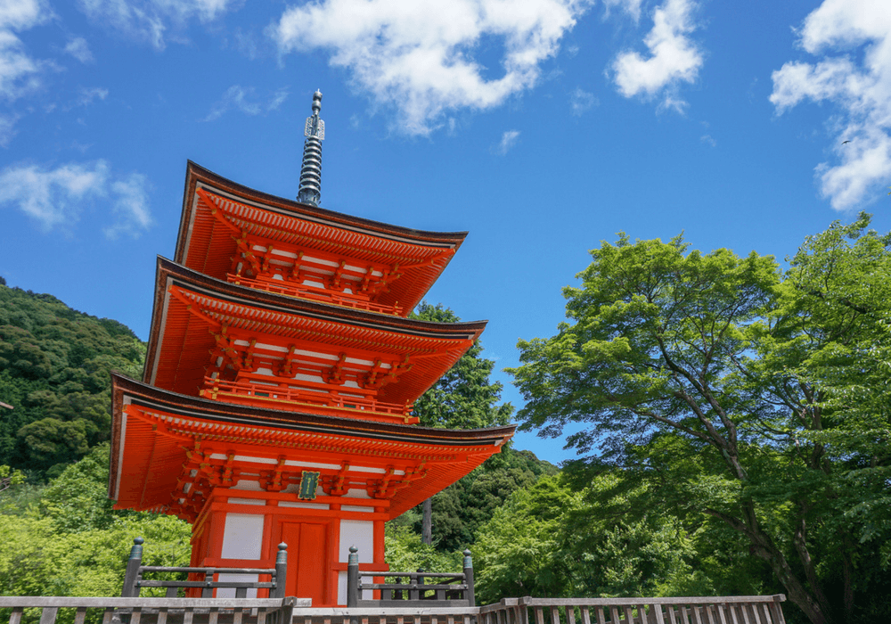 The Five Best Places to Visit in Kyoto - Japan - Asia Travel