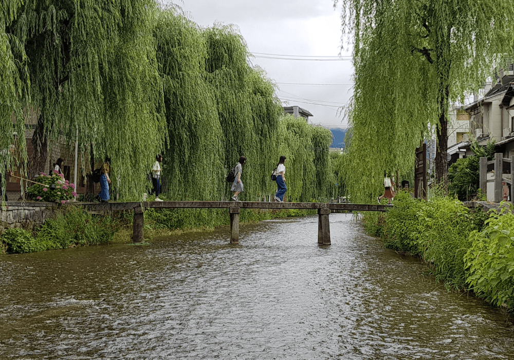 Kyoto 4 Day Itinerary - What to do in the Traditional Japanese City